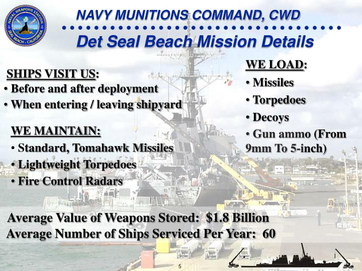 NAVY MUNITIONS COMMAND, CWD