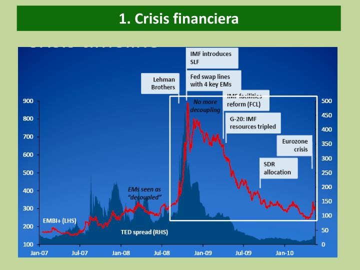 1 crisis financiera