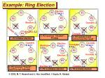 example ring election1