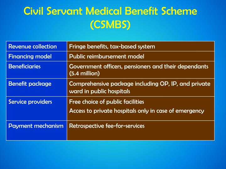 Civil Servant Medical Benefit Scheme (CSMBS)