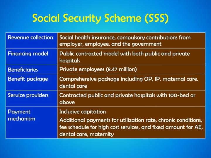 Social Security Scheme (SSS)