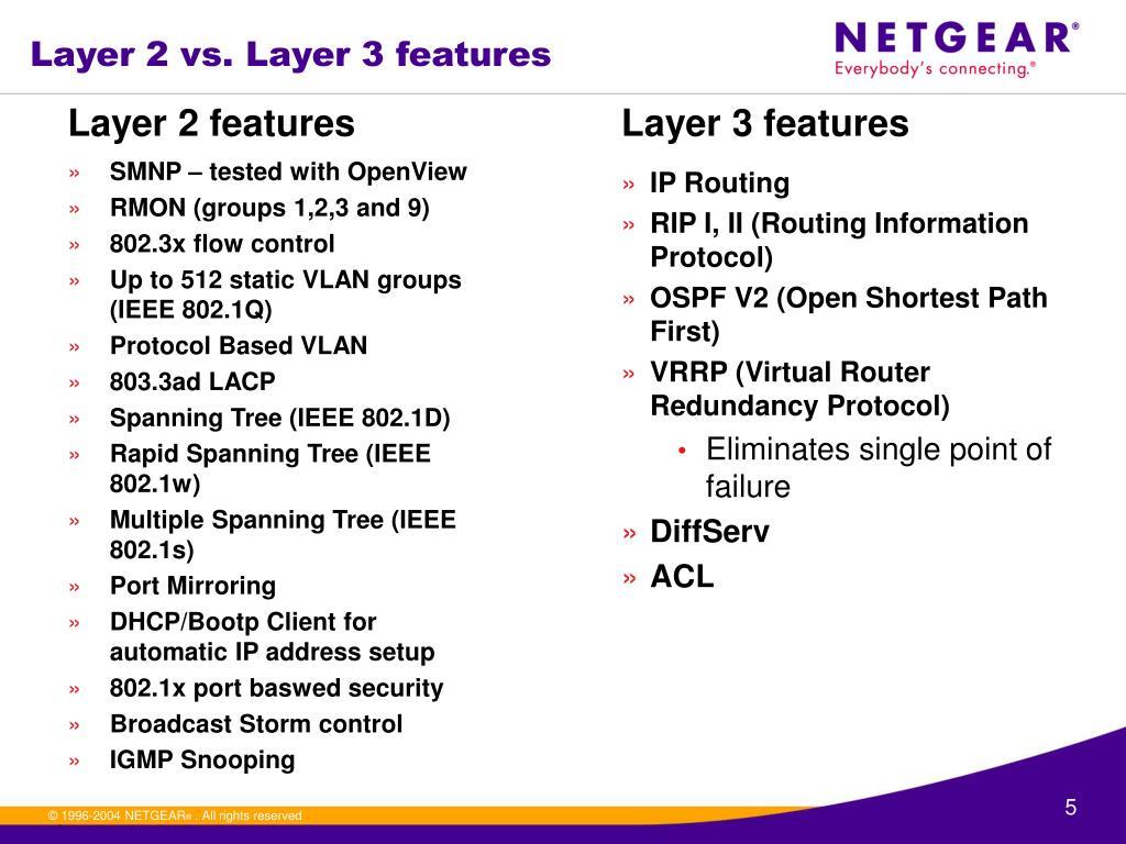 PPT - Netgear 7000 Series Managed switch GSM7312/GSM7324