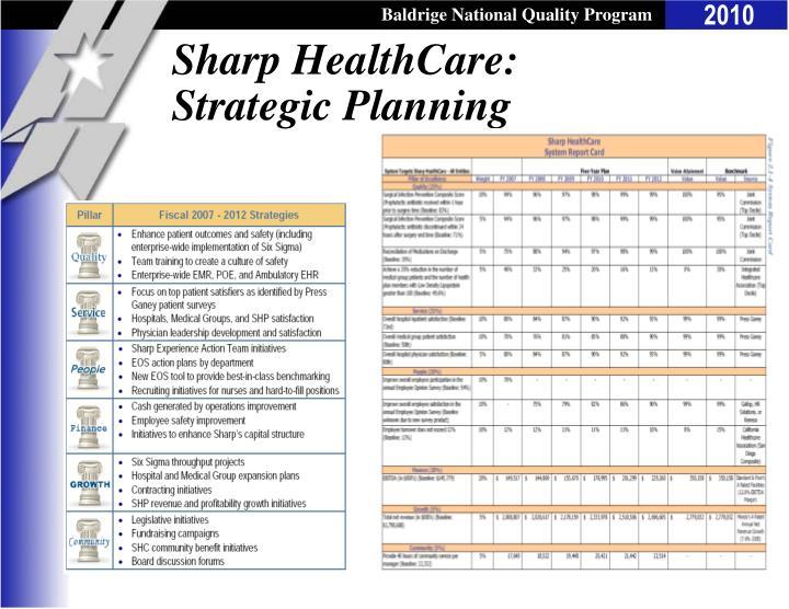 Hospital Strategic Planning : Ppt malcolm baldrige national quality award powerpoint