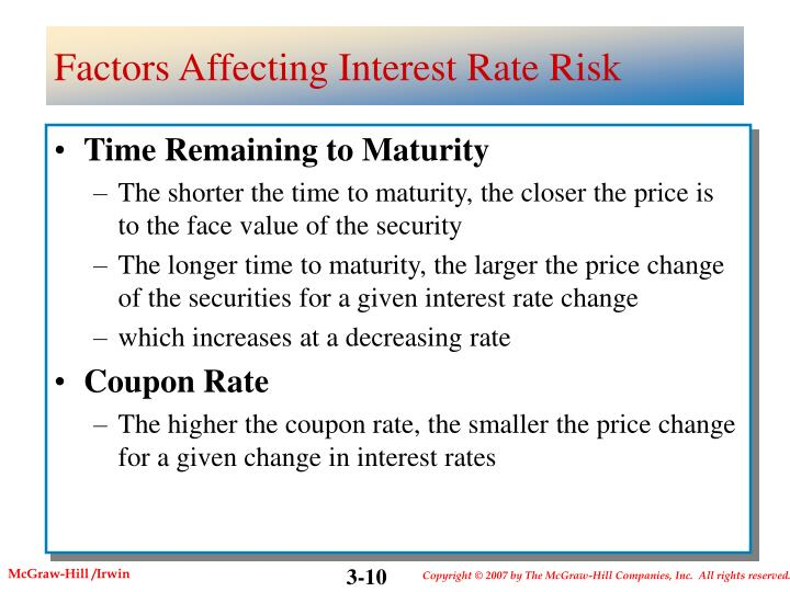 Factors Affecting Interest Rate Risk