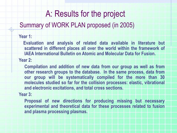 A: Results for the project