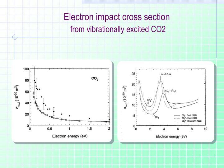 Electron impact cross section