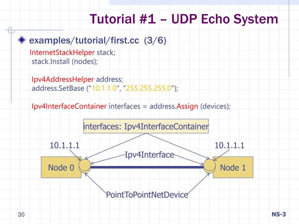 PPT - NS-3 Tutorial 및 프로토콜 구현 방법 PowerPoint
