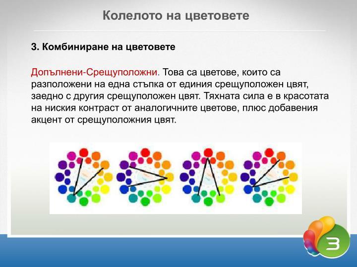 Колелото на цветовете