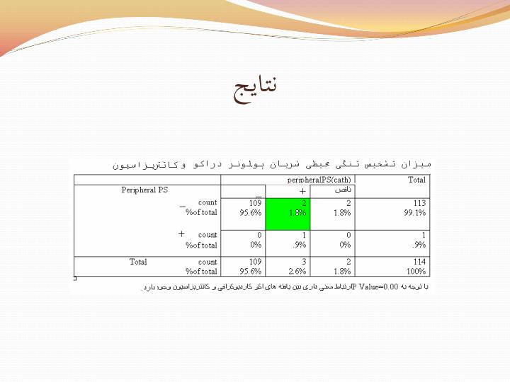 نتایج