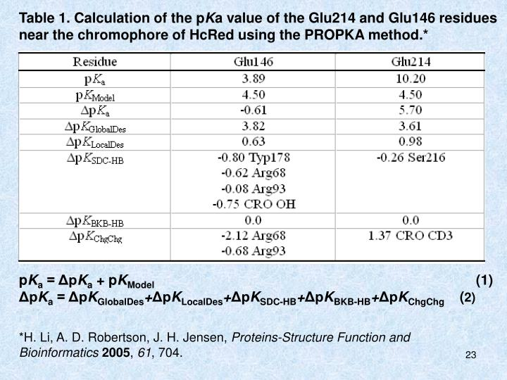 Table 1. Calculation of the