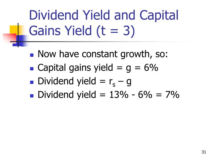 Dividend Yield and Capital Gains Yield (t = 3)