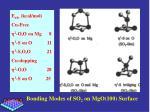 bonding modes of so 2 on mgo 100 surface