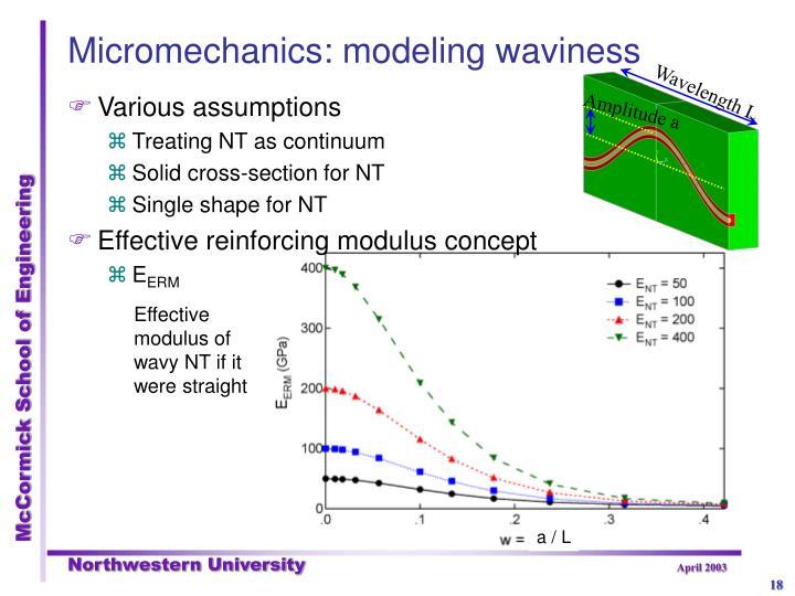 Wavelength L