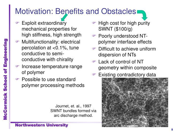 Exploit extraordinary mechanical properties for high stiffness, high strength