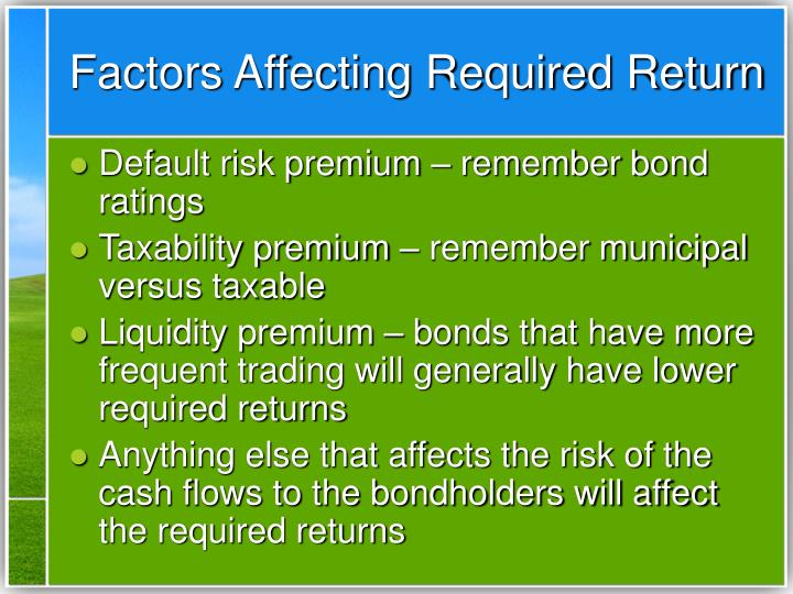 Factors Affecting Required Return