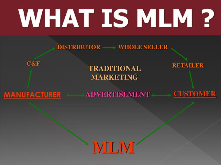 WHAT IS MLM ?