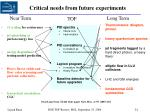 critical needs from future experiments