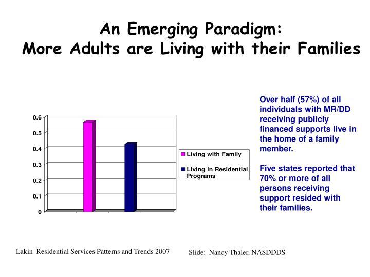 An Emerging Paradigm: