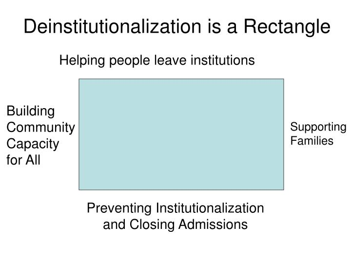 Deinstitutionalization is a Rectangle