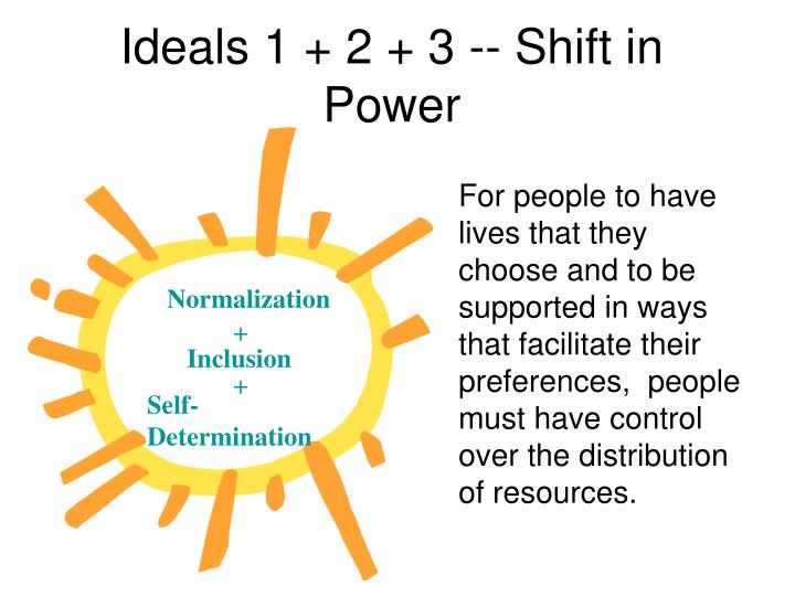 Ideals 1 + 2 + 3 -- Shift in Power
