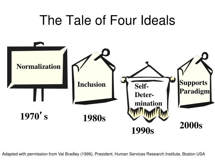 The Tale of Four Ideals