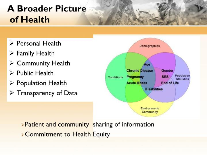 wgu szt1 community and population health Population growth essay population and culture angola szt1 1 - 504 words community health and population focused nursing task 1.