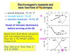 electro magnetic moments and wave functions of na isotopes