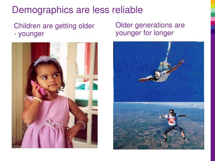 Children are getting older - younger