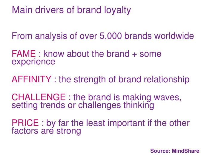 Main drivers of brand loyalty