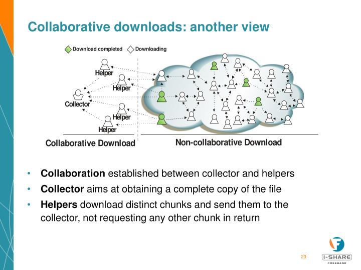 Collaborative downloads: another view