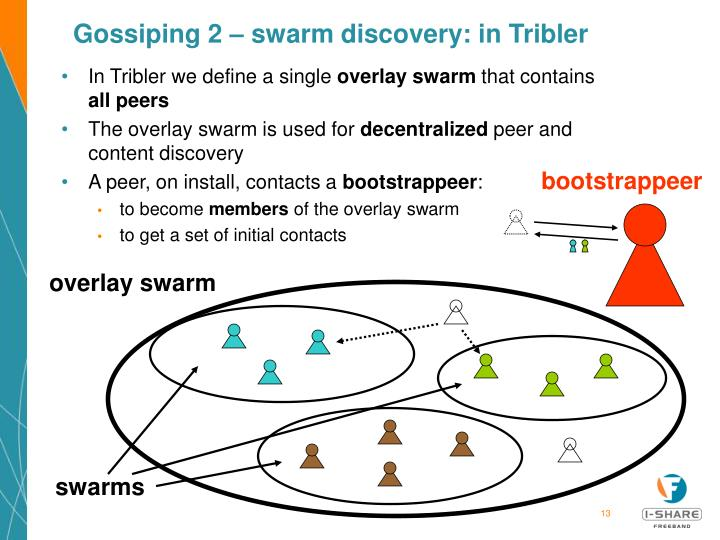 Gossiping 2 – swarm discovery: in Tribler