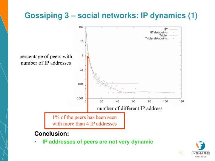 Gossiping 3 – social networks: IP dynamics (1)