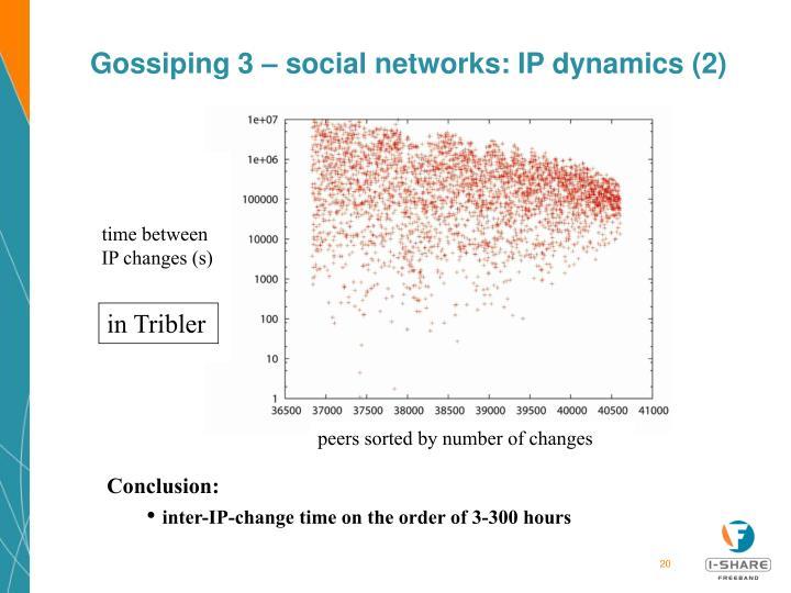 Gossiping 3 – social networks: IP dynamics (2)