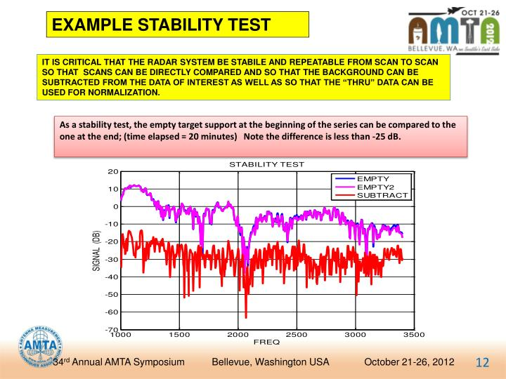 EXAMPLE STABILITY TEST