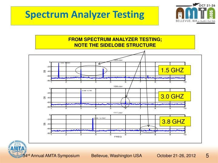 Spectrum Analyzer Testing