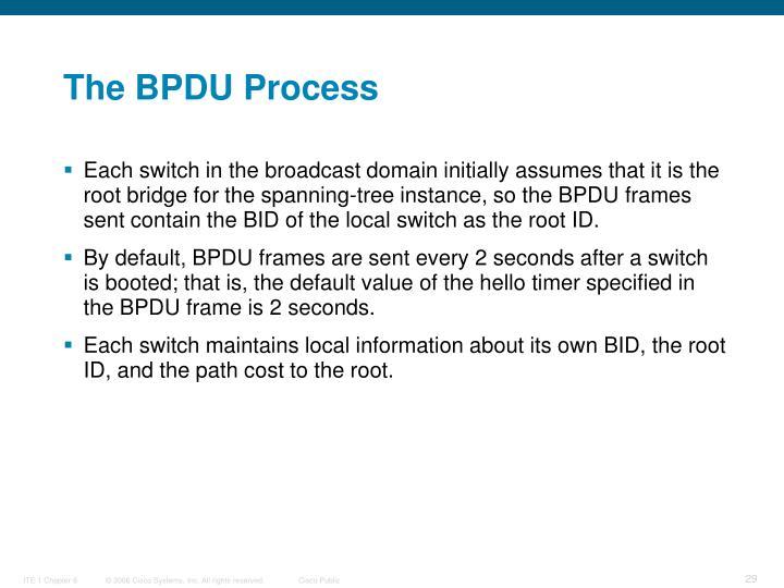 The BPDU Process