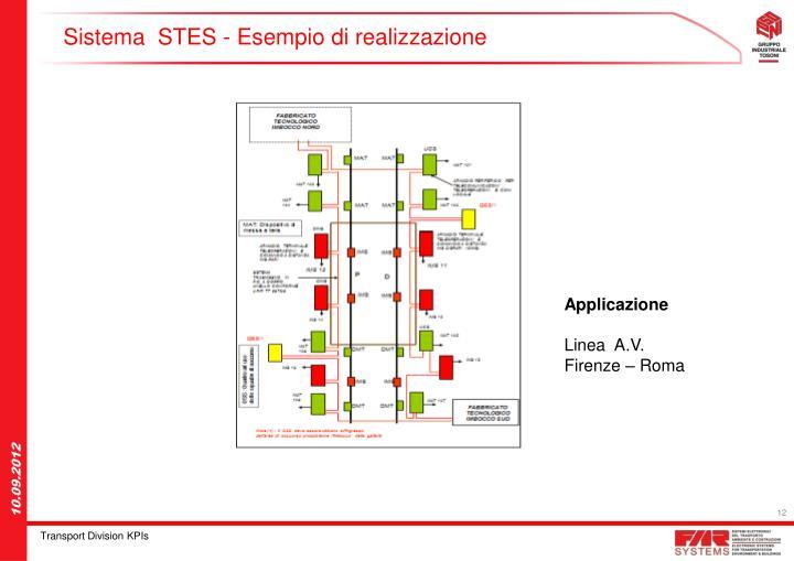 Sistema  STES - Esempio di realizzazione