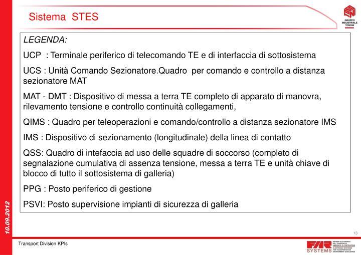 Sistema  STES