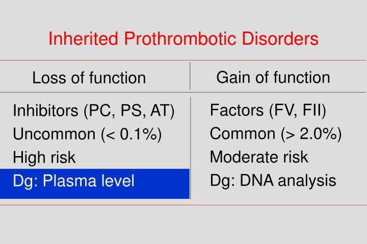 Inherited Prothrombotic Disorders