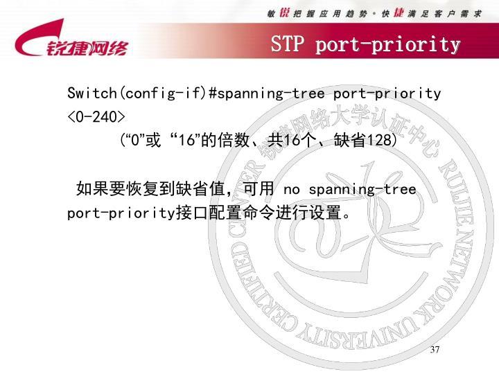 STP port-priority