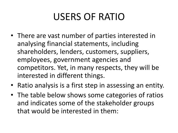 Ppt  Financial Ratio Analysis Powerpoint Presentation  Id