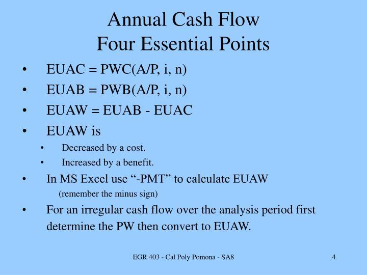 Annual Cash Flow