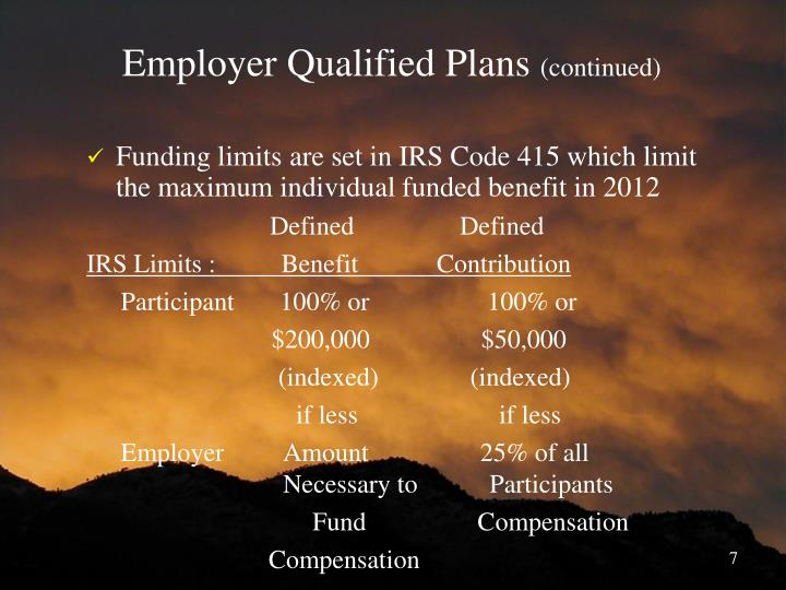 Employer Qualified Plans