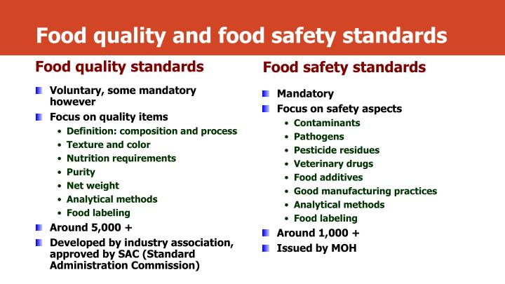Good Food Safety Practices