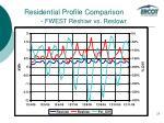 residential profile comparison fwest reshiwr vs reslowr