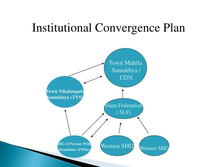 Institutional Convergence Plan