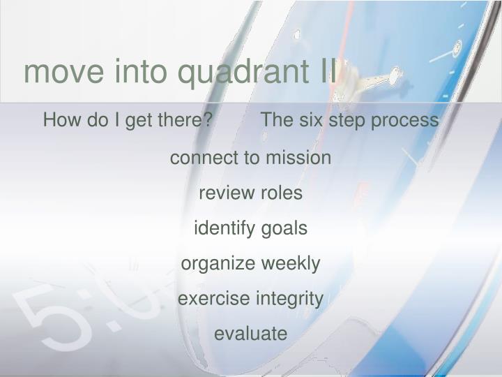 move into quadrant II