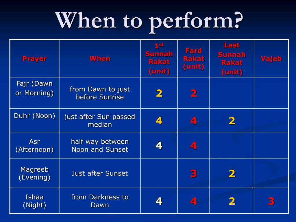 PPT - SALAT PowerPoint Presentation - ID:5191833