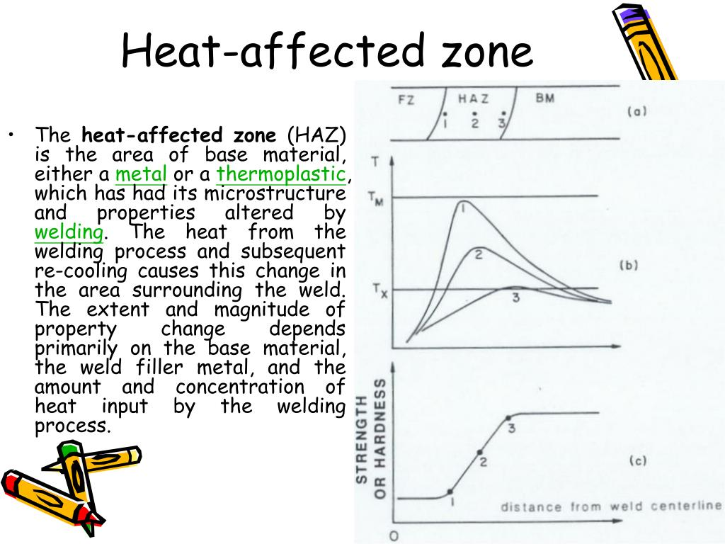 Ppt Lecture 7 Heat Affected Zone Powerpoint Presentation Free