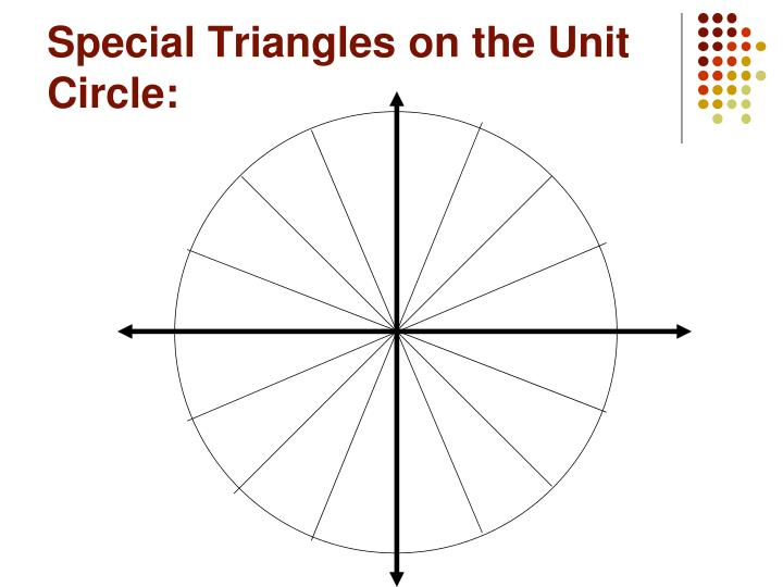 Special Triangles on the Unit Circle: